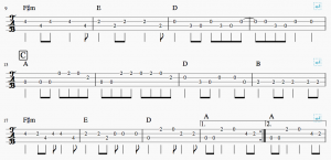 "Take a closer look at the chord progression for ""Under My Thumb."""