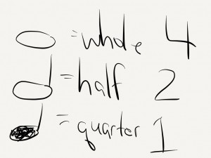 FiftyThree Paper music lessons example 3